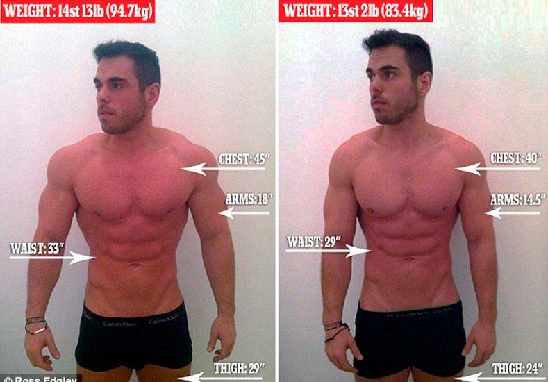 Un científico logró perder 10 kilos en 24 horas