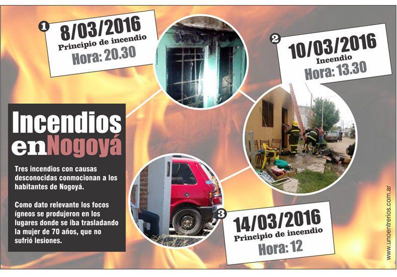 Infografía UNO/Ayelén Morales