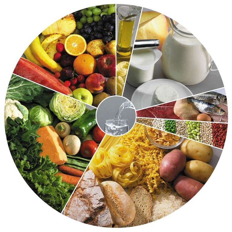¿Qué tan saludable es tu dieta?