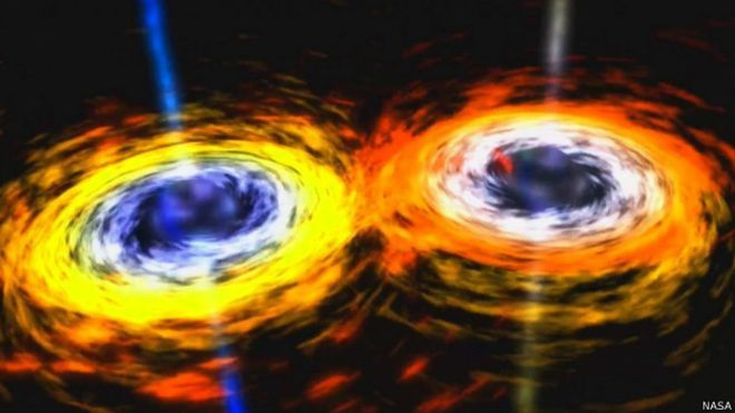 Los dobles agujeros negros sólo se pueden demostrar a partir de las ondas gravitacionales.