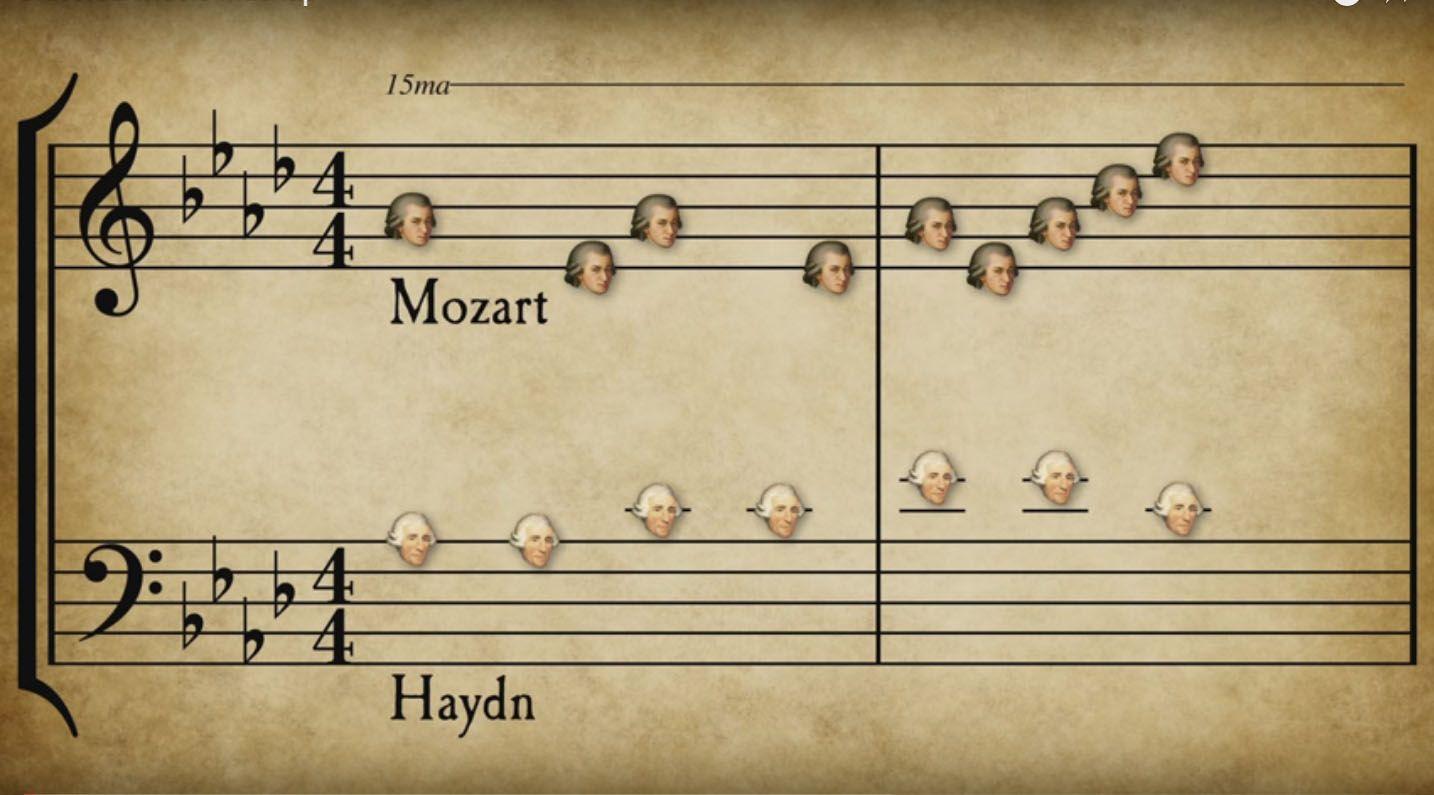 57 melodías clásicas de 33 autores mezcladas en una sola