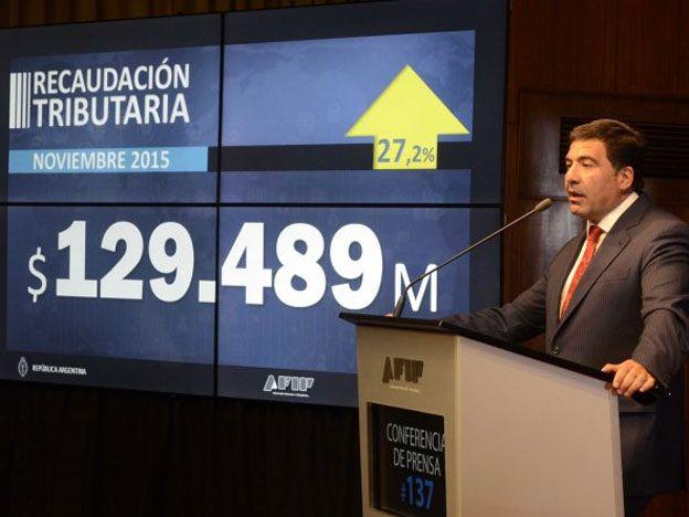 Según la AFIP, la recaudación de noviembre fue de $129.489,3 millones