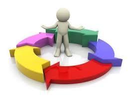 Iniciando el camino de la profesionalización en la gestión empresarial