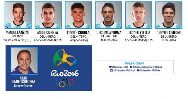 Se presentó el listado de los convocados para los Juegos Olímpicos