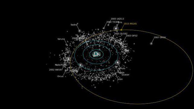 Se descubrió un nuevo planeta dentro del sistema solar