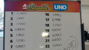 La Raspadita sigue entregando premios increíbles