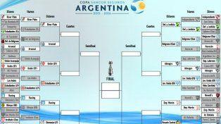 #CopaArgentina: El Tate le ganó a Estudiantes y avanza a cuartos de final