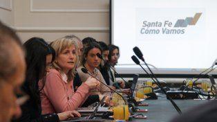 Santa Fe Cómo Vamos: mesa de trabajo con entidades productivas