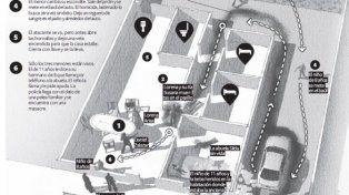 La aterradora escena del triple femicidio de Godoy Cruz