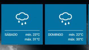 Un fin de semana con calor pero inestable y ... ¿llegan las  lluvias?