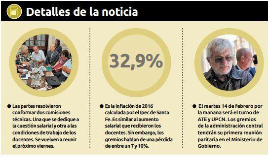 Además de la nueva suba, Amsafé piensa en un 7% más por el 2016