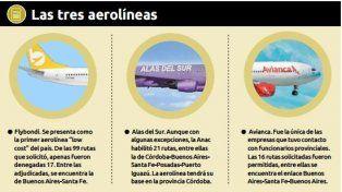 ¿Cuáles son las tres aerolíneas interesadas en Santa Fe?