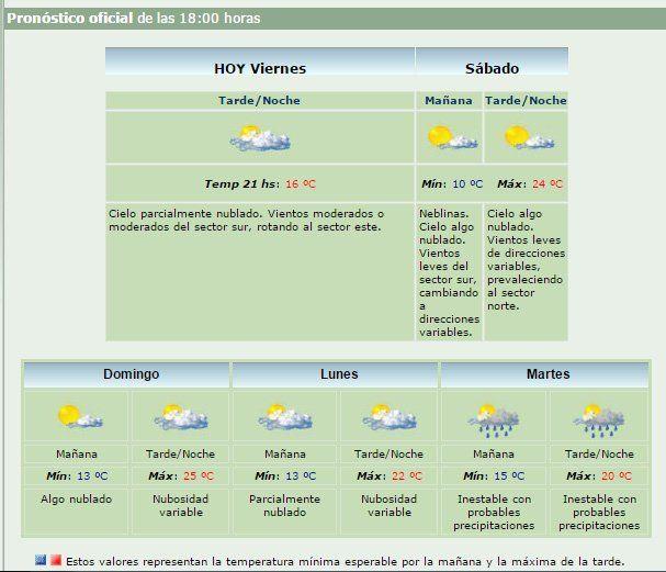 Se viene un fin de semana nublado y con temperaturas mínimas bajas