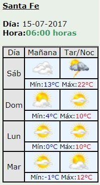Chau calorcito: Santa Fe en zona de fuertes vientos y bajas temperaturas