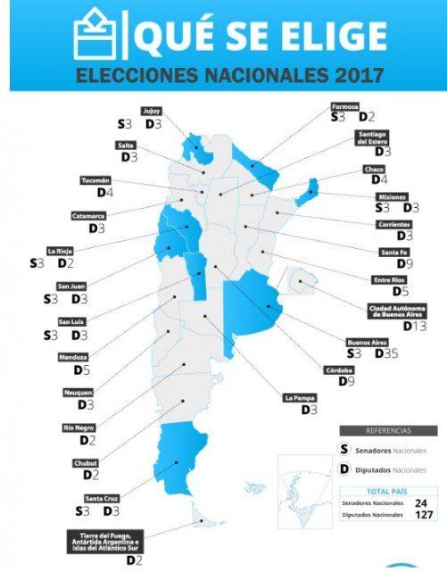 Mapa nacional: conocé la cantidad de bancas que renueva cada provincia