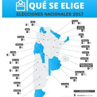 mapa nacional: conoce la cantidad de bancas que renueva cada provincia