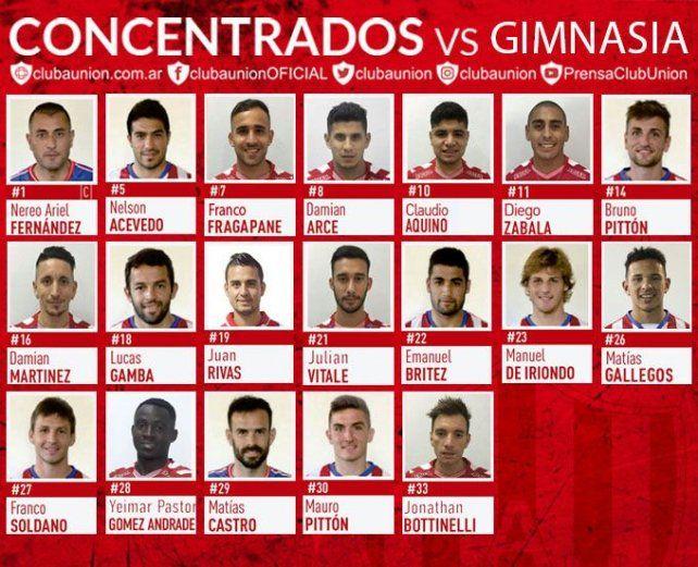 Madelón elevó la lista de concentrados para recibir a Gimnasia