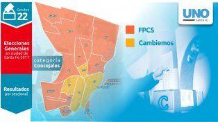 emilio jaton se impuso en 14 de las 18 secciones en las cuales se divide la ciudad de santa fe