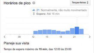 Ahora Google informa sobre los tiempos de espera en restorantes