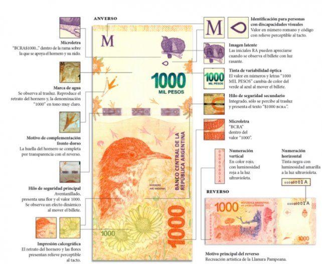 ¿Cuál es el costo de imprimir un billete de $ 1.000?