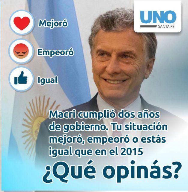 ¿Tu situación mejoró, empeoró o es igual desde la asunción de Macri en 2015?