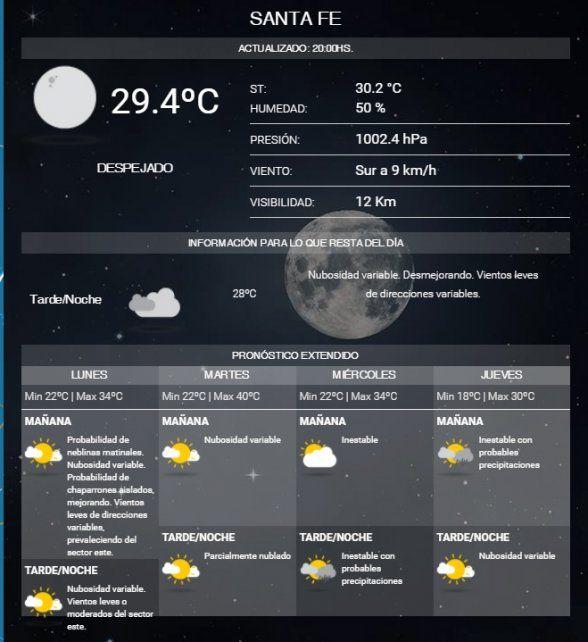 Una semana muy calurosa y con lluvias