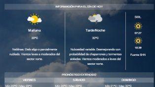 Se renovó el alerta meteorológico para Santa Fe