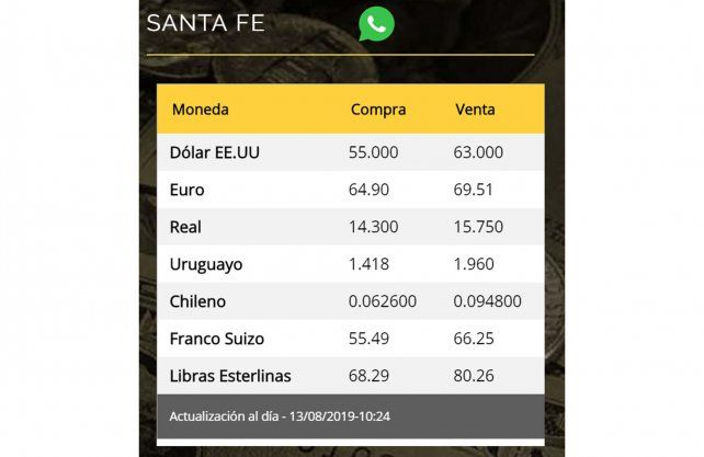 En Santa Fe el dólar se vende arriba de los $60
