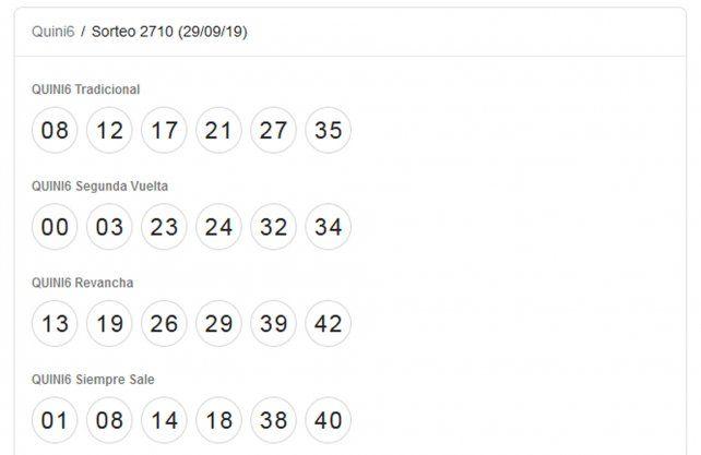 Los números del sorteo del 29 de septiembre.