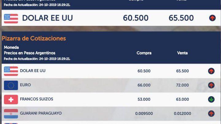 Fiebre por el dólar prelectoral: en la City santafesina cerró a 65,50 pesos