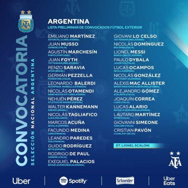 La lista de las Eliminatorias de la Selección Argentina tiene 30 convocados.